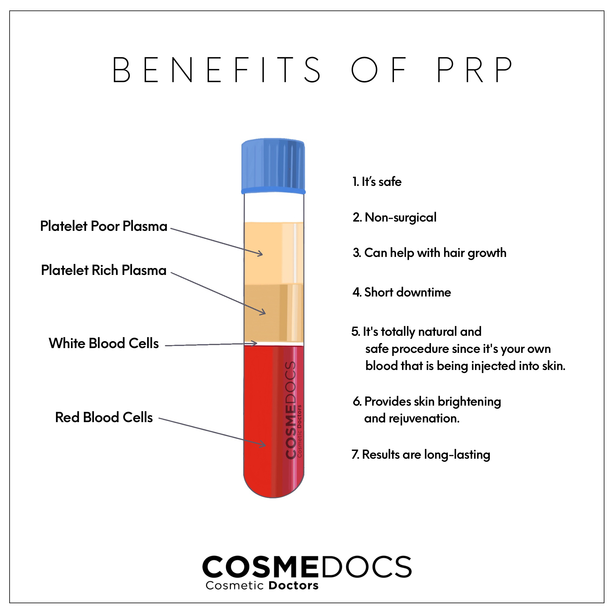 Benefits of prp