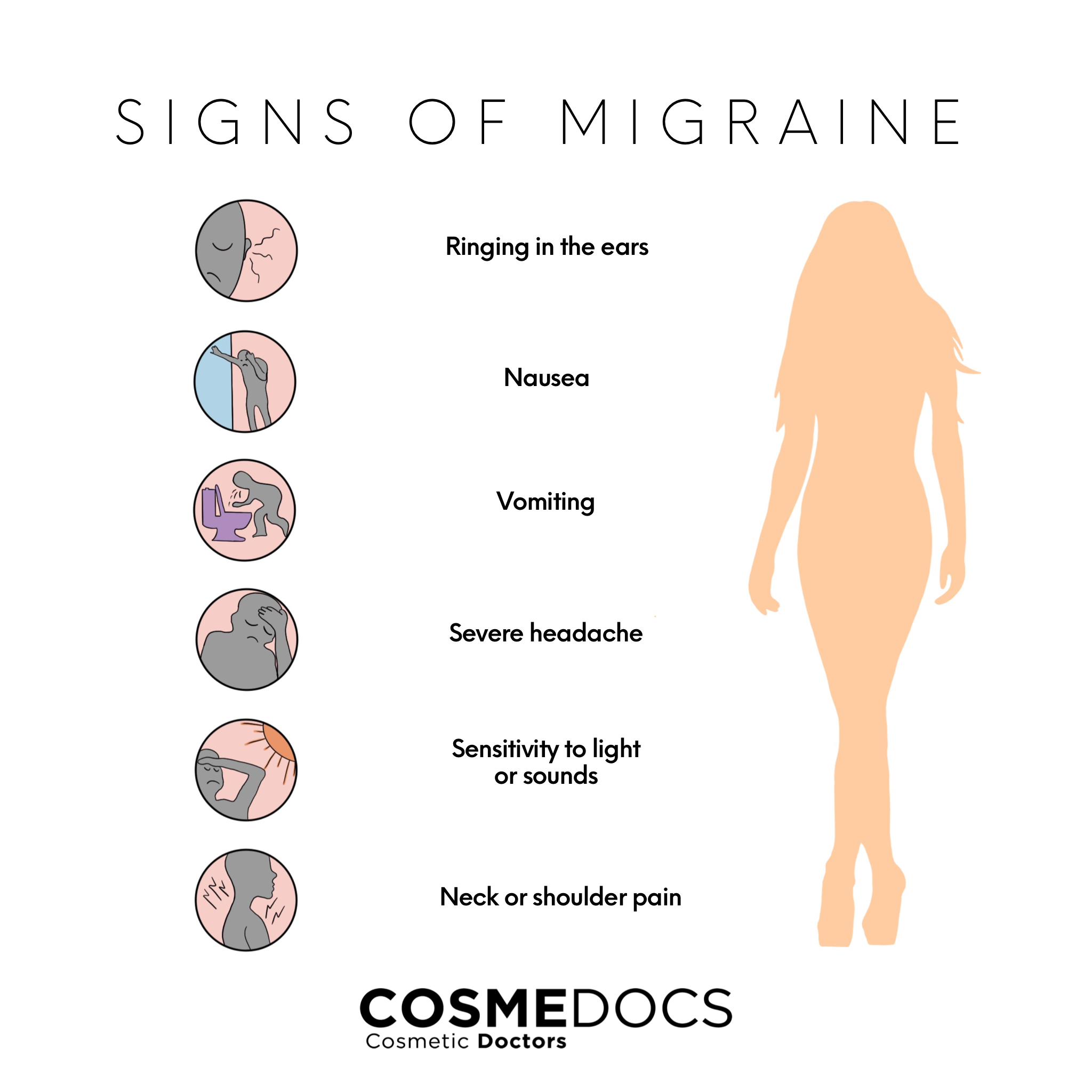 migraine sign and symptom