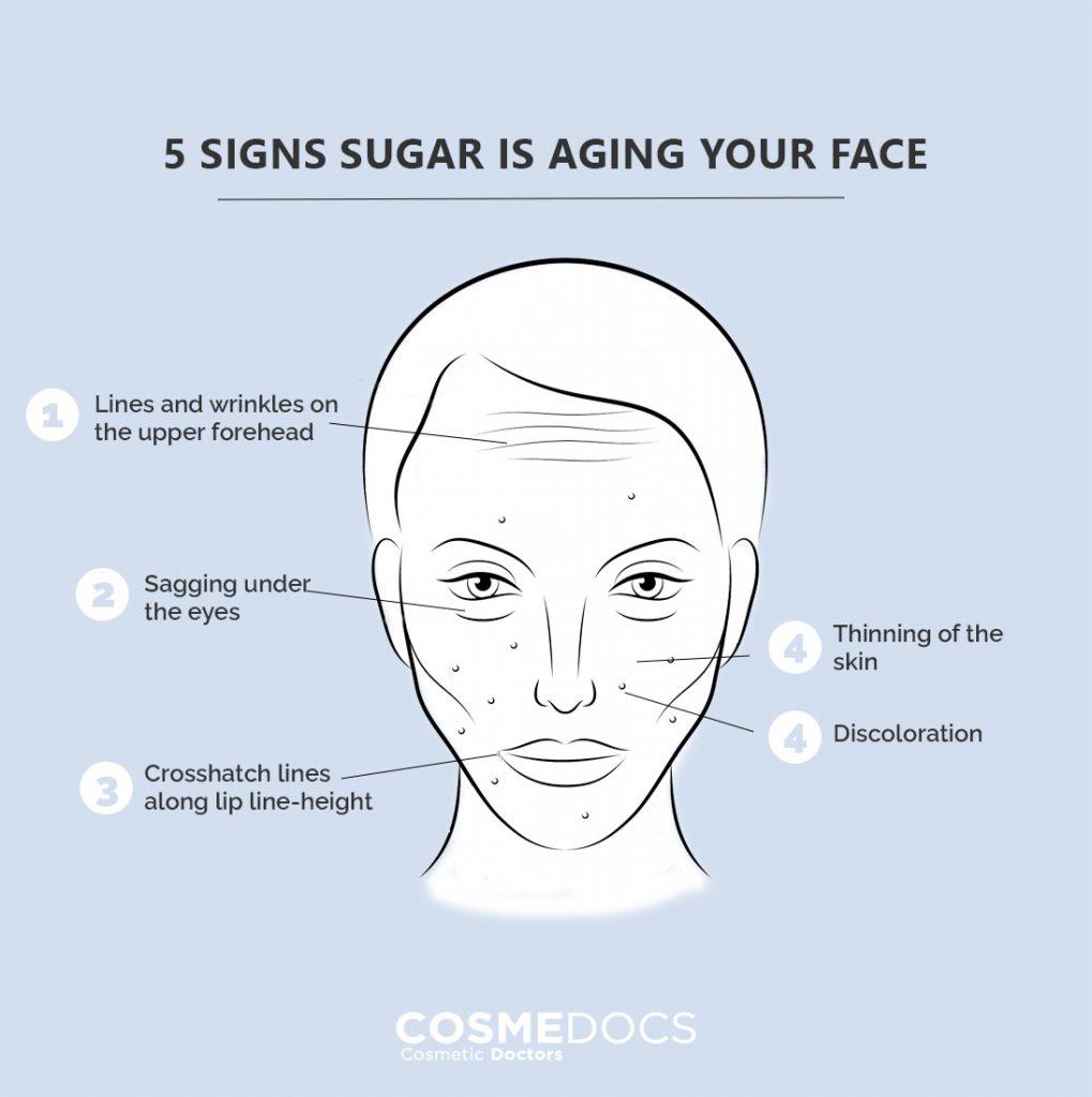 sugur is killer for facial aging