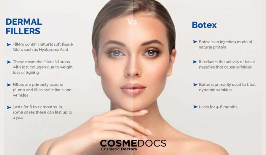 botox filler comparision