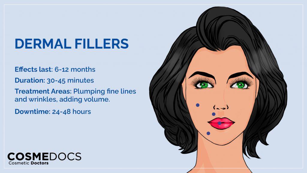 dermal filler treatment summary
